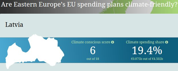 Are eastern Europe's EU spending plans climate friendly?